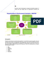 PESTAL Analysis of Business Environment