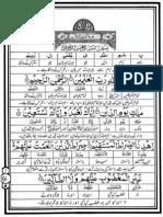 11 surah aur tarjuma - ( urdu tarjuma )