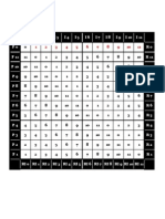 12 Tone Matrix Calculator