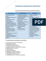 Categorización de competencias.docx