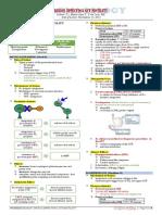 Pharma_drugs Affecting Git Motility