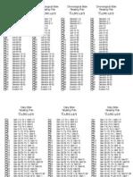 Bible Reading Bookmarks PDF