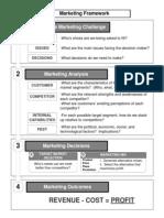Marketing Framework W04