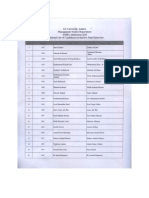 EMBA Provisional List of Candidates Invited for Panel Interview 2013