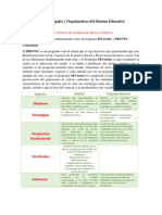 Actividad 15 bases filosóficas