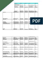 Base de données Directeurs