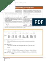 Medidas de Dispersion y Volatilidad