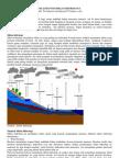 Multi Fungsi Siklus Hydrologi