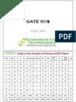 GATE @)!$
