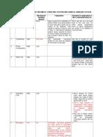 TECHNICAL Comparison Mechpneum[1]