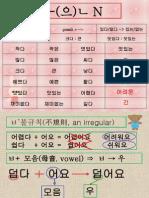 Korean Language leanring