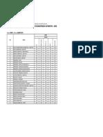 Tabela de Tempo  Padrão de Serviços HONDA_Alimentação