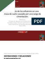 20130226_Incremento_de_los_esfuerzos_en_una_masa_de_suelo_debido_a_una_carga_de_cimentación
