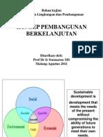 Konsep Konsep Pembangunan Ramah Lingkungan