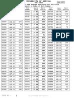 Barisal University Result 2013-14 (Kha Unit)