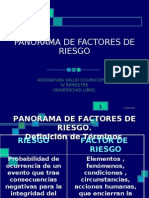 3.Panorama de Factores de Riesgo