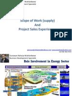 Project Experiences - Gunawan Muktiwibowo