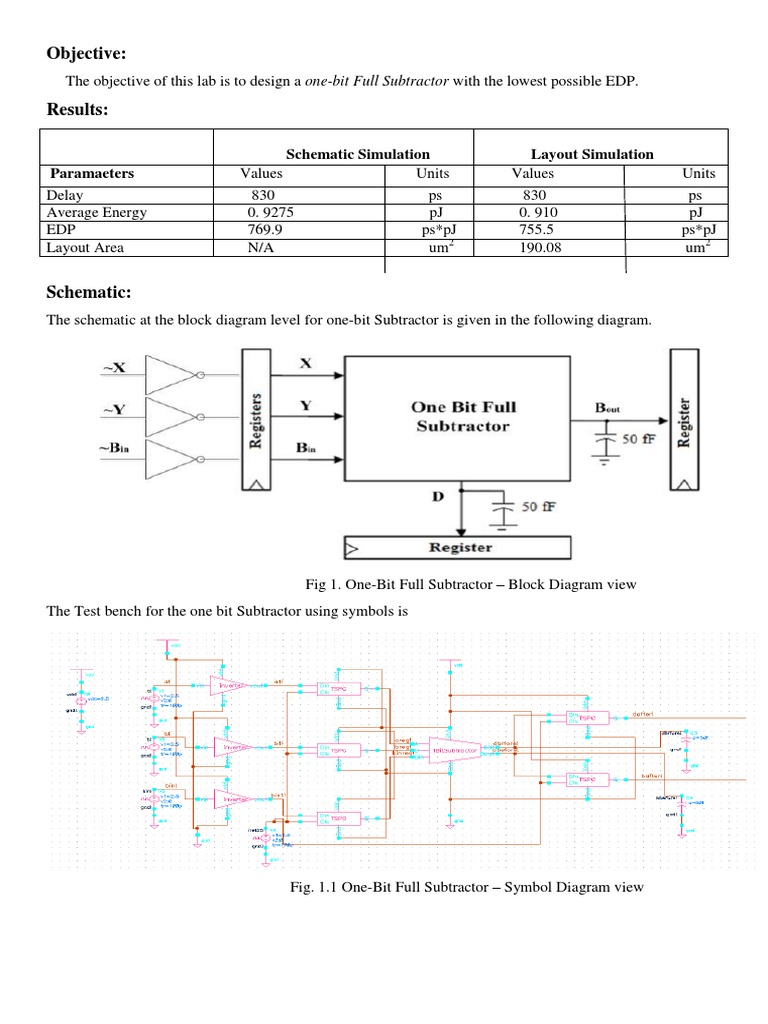 One- Bit Full Subtractor | Electronics | Areas Of Computer Science