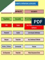 Documents de base en comptabilité