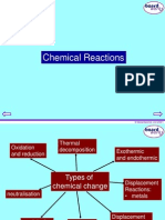 KS4 Chemical Reactions