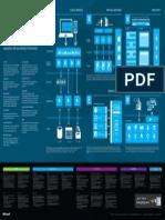 Windows Azure Poster