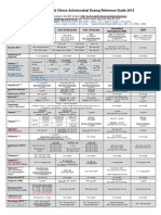 Stanford Hospital & Clinics Antimicrobial Dosing Reference Guide 2013