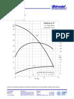 C03CA-5.7T.pdf