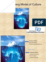 The Iceberg Model of Culture.ppt