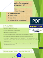 Ryanair Business strategies