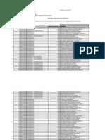 Copia de P Adm2014 Mejores Nacionales Detalle 2013dic27