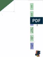 API 510 TABS AND NOTES.pdf