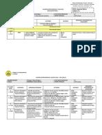 Planificacion Mensual EDF - Los Pensamientos 2°A