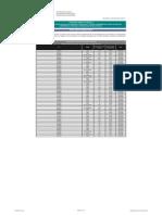 866_-_resultado_de_la_prueba_escrita_y_citacion_a_prueba_oral.pdf