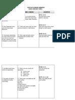 Pemetaan Standard Kurikulum B.ing Thn 3 Shared by Cikgu Rosmah