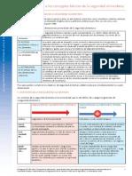 FAO Introduccion a Los Conceptos Basicos de Seguridad Alimentaria