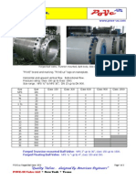POVE-Us Forged Ball Valve 2014