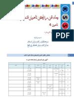 Rancangan Pengajaran Tahunan KSSR Tahun 4 - Pendidikan Islam Versi Acrobat