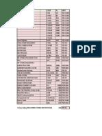 Detailed Estimates Civil Work PH