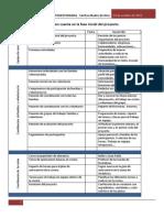 Propuesta de tareas a tener en cuenta en la fase inicial del proyecto.pdf