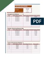 Depreciation Calculator