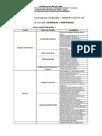 Ps Proftemp Edital0072013 Gr Inscricoes Deferidas Indeferidas