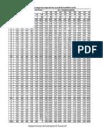 Tabela seção retangular