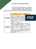 diversificación de pfrh