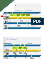 Conceptos de finanzas SAP.pptx