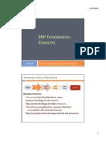 04 ERP Fundamental Concepts Student Version