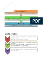 学习技能与语文学习