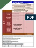 Regular SEC Incentive 2013.07