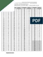 Hoja Respuestas Administrativos Servicio Canario de Salud 2013