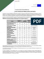 CONVOCATORIA DE CURSOS DE FORMULACIÓN A DISTANCIA