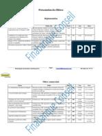 Filières formation Finabanque 2014